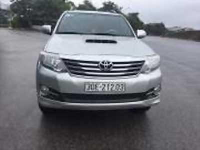 Bán xe ô tô Toyota Fortuner 2.5G 2016 giá 876 Triệu huyện thanh trì