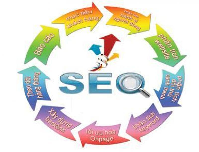 Tại sao nên seo web ? Lựa chọn công ty seo web uy tín.
