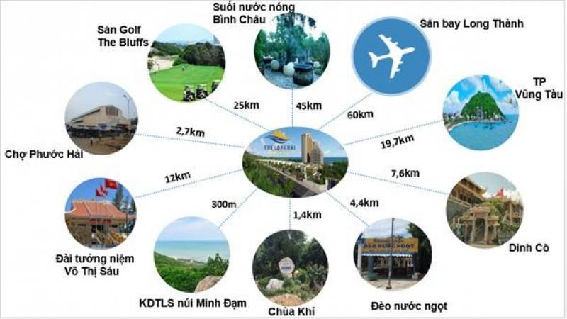 Biệt thự THE LONG HAI RESORT  tại Bà Rịa Vũng Tàu