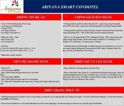 Dự Án Ariyana Smart Codotel Nha Trang
