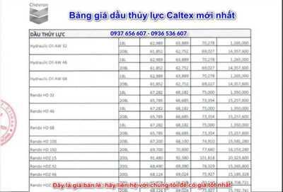 Bảng giá dầu thủy lực Caltex Rando HD 32, 46, 68 mới nhất