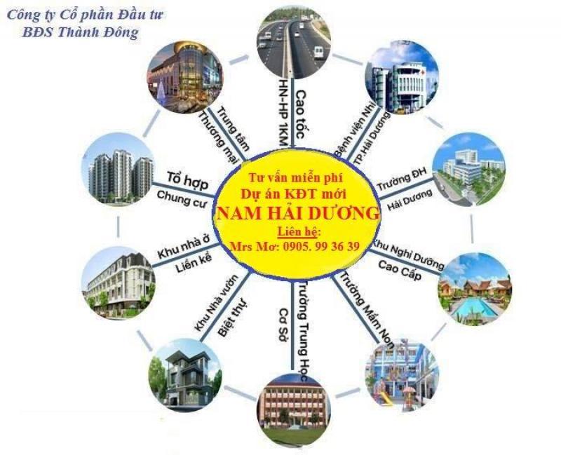 Bán đất khu đô thị mới Nam Hải Dương - Bệnh viện Nhi Gia Lộc - Đại học Hải Dương - BV Thần Kinh