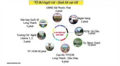 Bán đất gần chợ Long Phú cũ, xã Phước Thái, Long Thành.