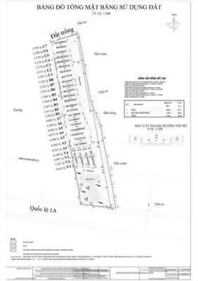 Mở bán 20 lô đất mặt tiền tô ngọc vân, Quận 12
