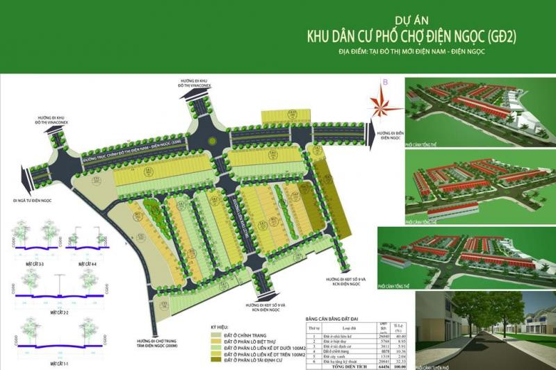 Đất Phố Chợ Điện Ngọc giá rẻ,Quảng Nam