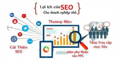 Bạn đang tìm kiếm dịch vụ SEO tổng thể?