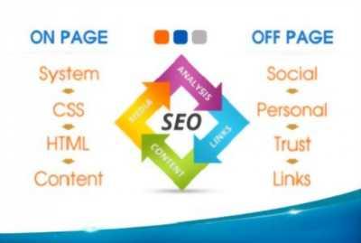 Seo website chuyên nghiệp tại Gò Vấp