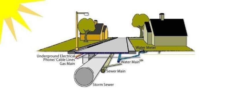 Dò tìm công trình ngầm, ống nước, cáp điện, cáp viễn thông