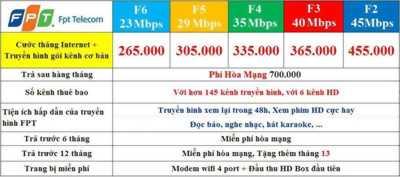 Lắp mạng cáp quang FPT Hà Nội