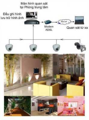 CAMERA quan sát ngày và đêm - cung cấp và lắp đặt camera chuyên nghiệp.