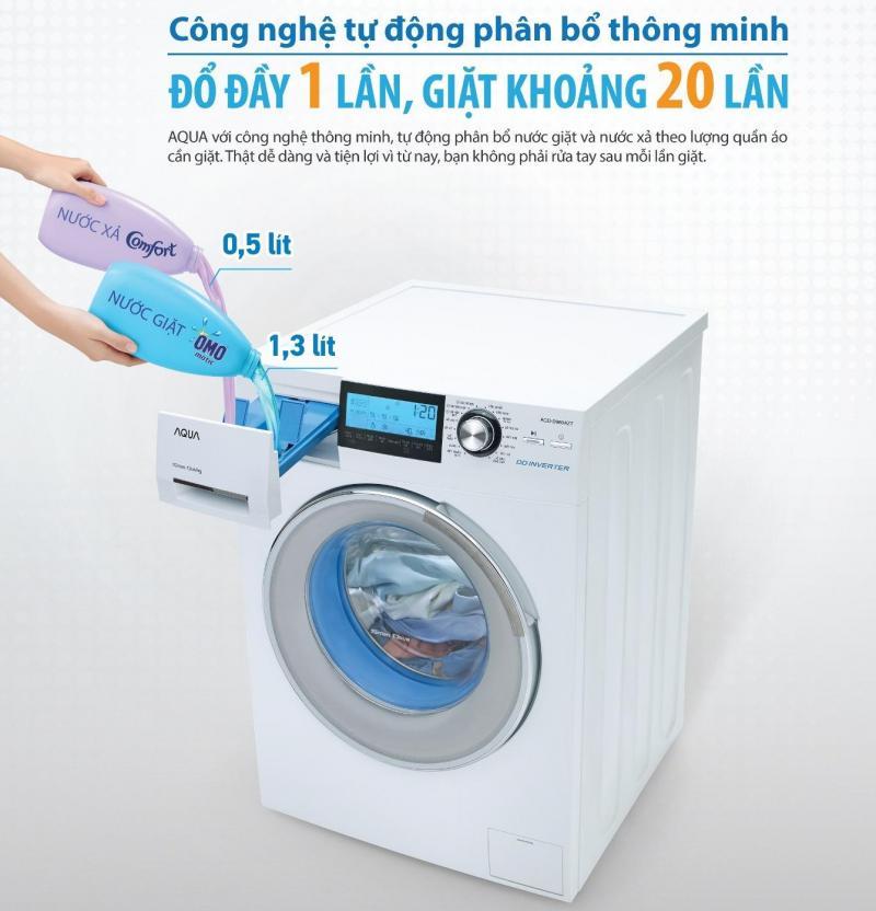 Máy giặt sanyo aqua 8kg giá bao nhiêu?