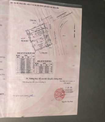 bán đất Hóc Môn, gần nhà máy nước, 361m2, sổ riêng.