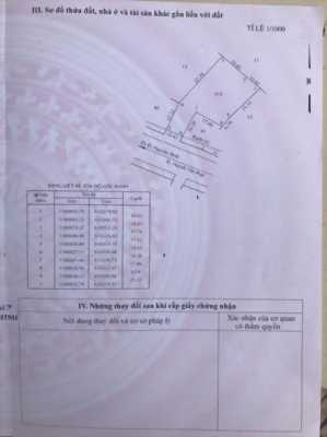 Bán đất thổ cư 100%, 1200m2, mặt tiền Huỳnh Tấn Phát