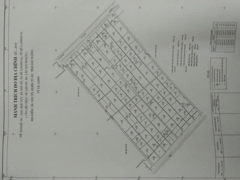 Bán đất công nghiệp Tứ Kỳ, Hải Dương, 5.5ha, MT 165m, giá thương lượng