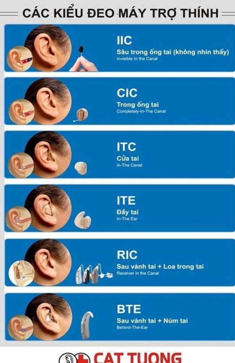 Dịch vụ thử máy trợ thính tại nhà