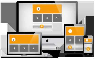Chuyên thiết kế website cho cá nhân và doanh nghiệp