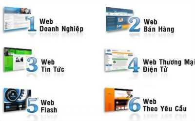 Chuyên thiết kế website bán hàng, website tin tức