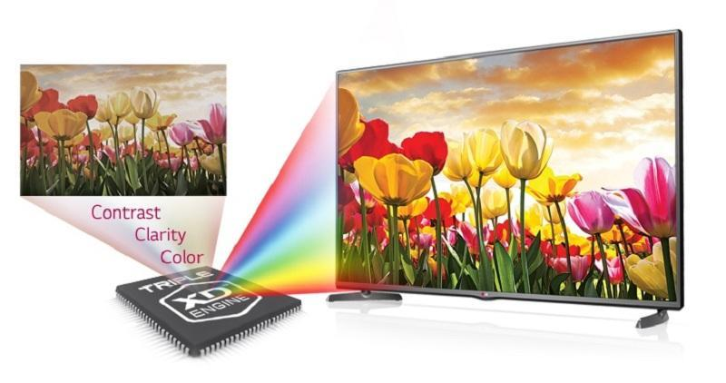 Tivi lg 24 inch giá bao nhiêu? Có nên mua không?
