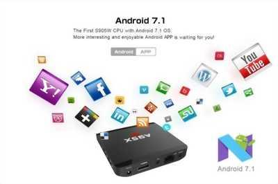 Android A95X-R1 Ram 1G, Rom 8G, KM chuột Kiwi S183