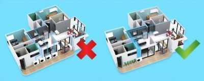 Dịch vụ tư vấn & khảo sát căn hộ lắp đặt máy lạnh Multi Daikin