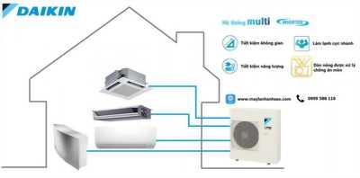 Cơ điện lạnh Ánh Sao - Chuyên gia giải pháp điều hòa không khí Multi cho căn hộ dân dụng