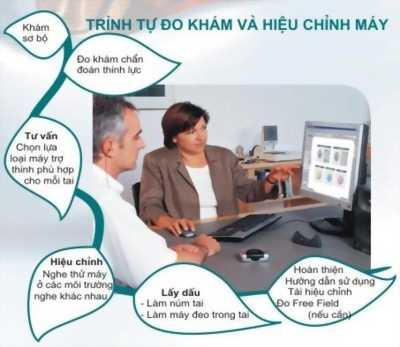 Dịch vụ tại nhà: Đo chẩn đoán và hiệu chỉnh máy trợ thính